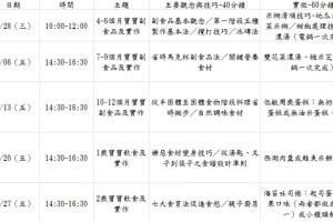 【講座】台北萬華親子館。營養好均衡講座暨副食品實作系列活動