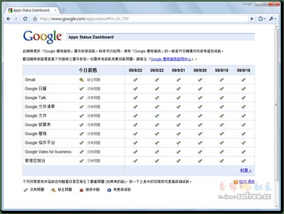 Google伺服器監控