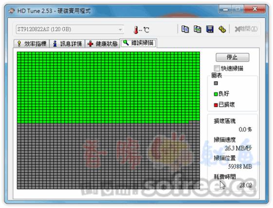 HD Tune 檢測硬碟目前健康狀況