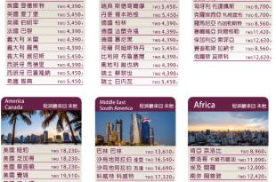 促銷機票Qatar卡達航空|2萬元內搞定歐洲來回機票!限時7天搶歐、美、非洲便宜機票!