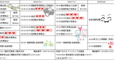 【日本自助】廉價機票、訂房以及交通