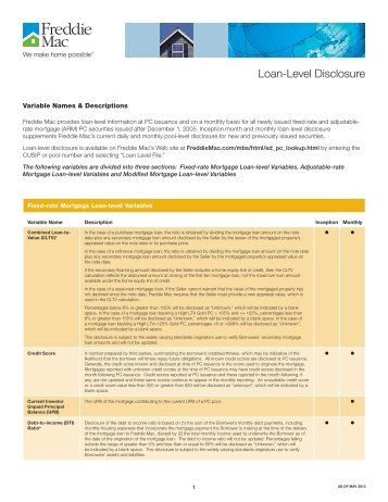 How to Access Freddie Mac's Exclusionary List in Loan Prospector