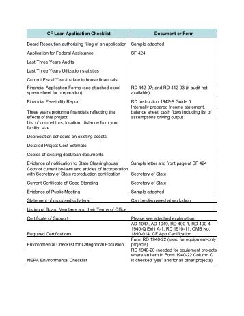 Form-555 Example-Batch Documentation Checklist for Tablet Packing