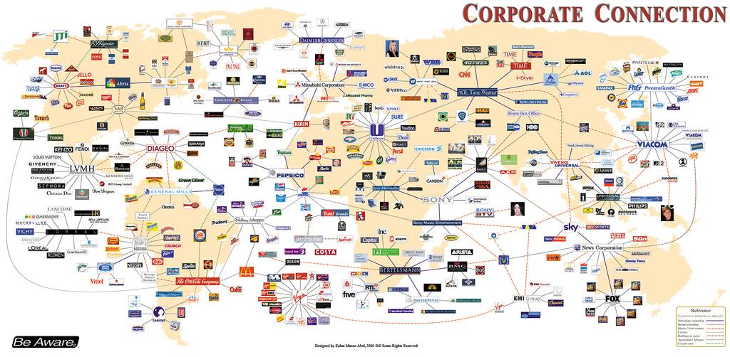 大企業にとってのインパクト投資=コーポレートベンチャーキャピタル?