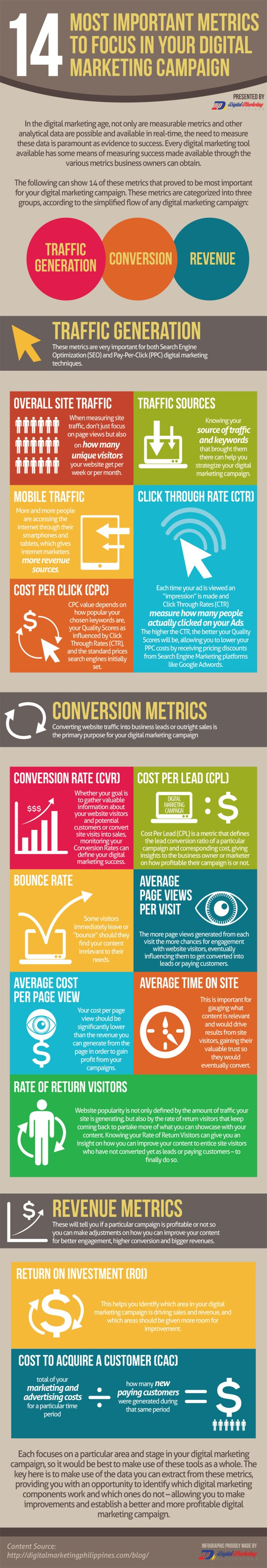 14-Most-Important-Metrics-to-Focus-in-Your-Digital-Marketing-Campaign