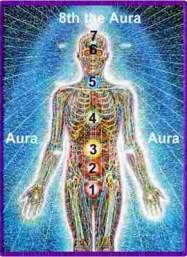 Awaken Your Kundalini in 3 Easy Steps