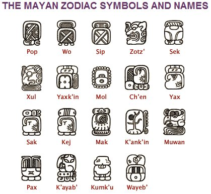Mayan Zodiac Symbols And Names : In5D Esoteric, Metaphysical, and ...