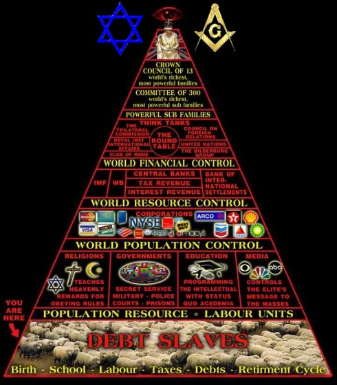 Watch This – The Law: Reclaim Your Rights – You're Worth $15 Million! Pyramid-of-insanity