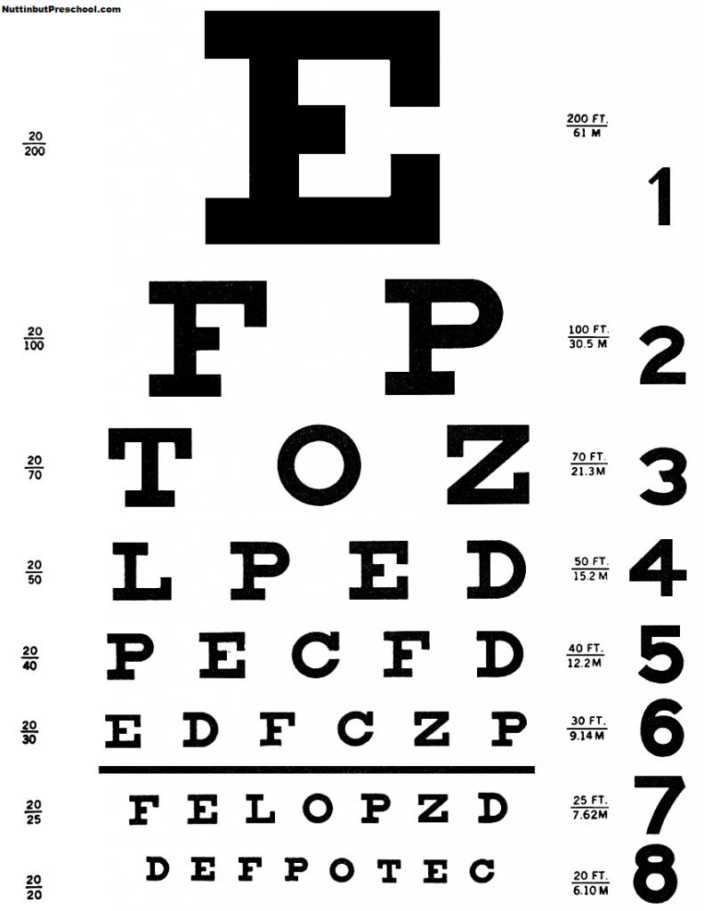20/20 Eyesight, 100% FREE, HOLISTIC and NATURAL: The Bates Method Of Vision Education