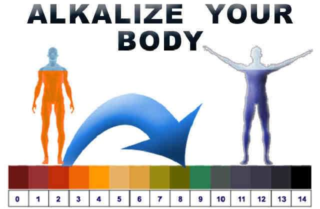Impossible For Cancer To Exist In An Alkaline Oxygen-Rich Environment in5d
