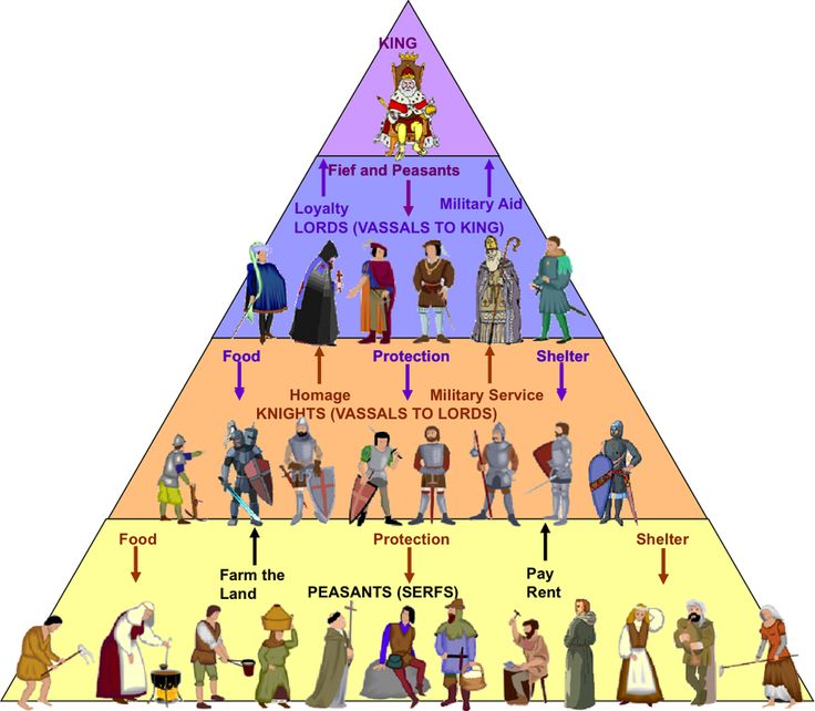 Pyramid Of Death: Who REALLY Runs This World?