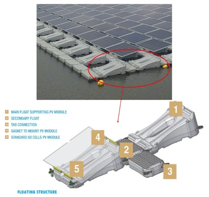 Image of a floating solar system (Image by Kyocera Corporation)