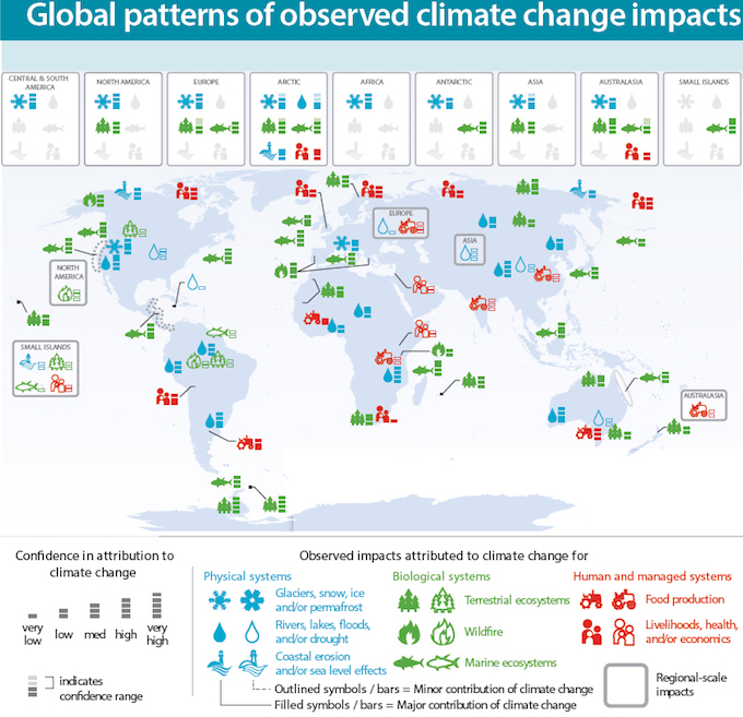 climate_change_impacts_UNEP_report