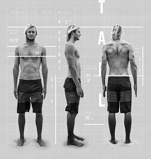 The Anatomy Of Owen Wright :: From Inodoek
