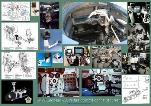 Beberapa visual kompartemen di dalam kubah Leopard 2A4.