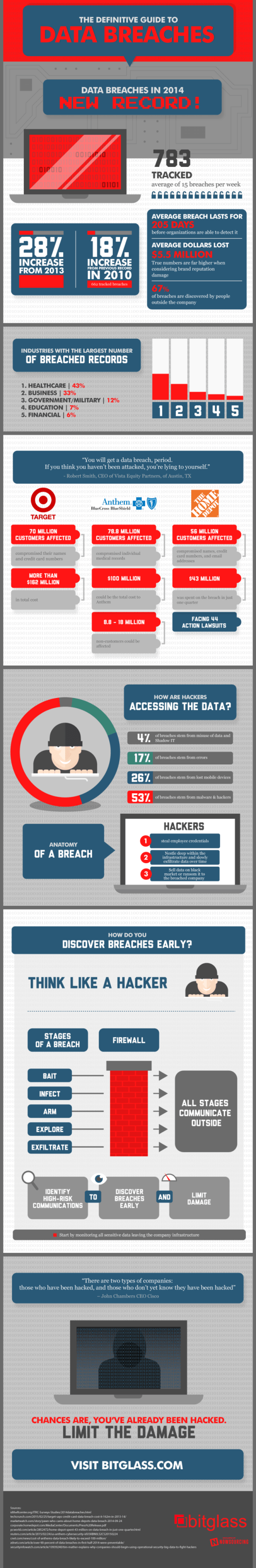 Infographic_databreachpng