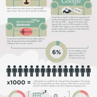 Infographic: The Power of Napping
