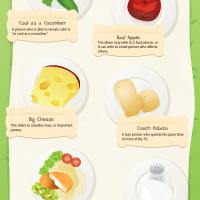 Food Idioms English