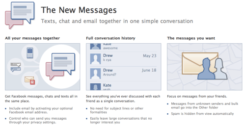 facebook messages Get Your Facebook Messages Invite