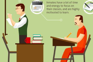 prison-degree