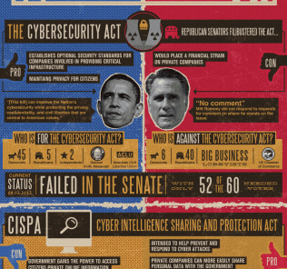 veracode-obama-romney-cybersecurity