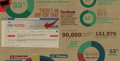 Obama-vs-Romney-mobile-infographic