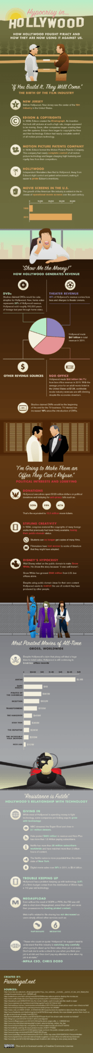 hypocrisy hollywood1 SOPA, PIPA, ACTA   Piracy and the Movie Business [infographic]