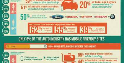 top-mobile-advertisers