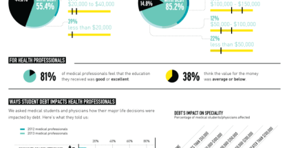 StudentDoctorNetwork-2013-report_NEW