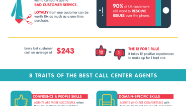 traits-of-top-notch-customer-service-agents