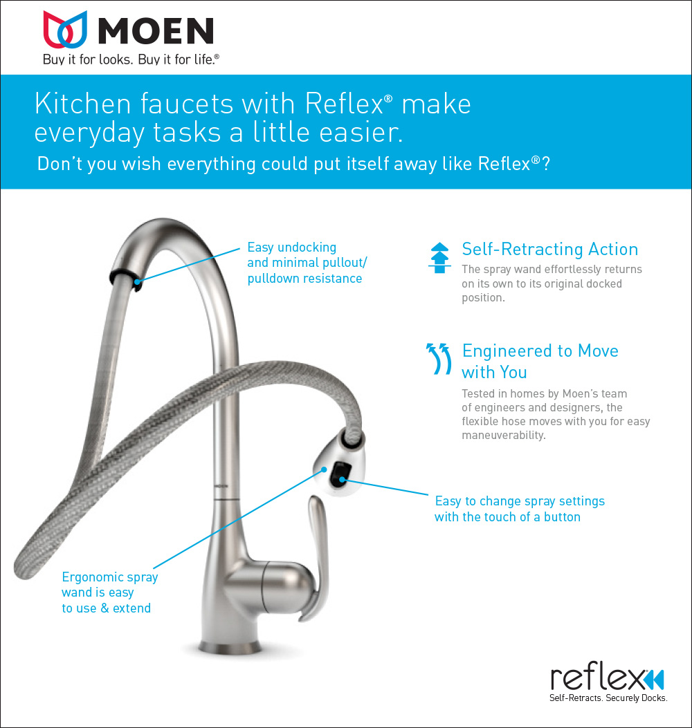 moen brantford kitchen faucet MOEN Reflex self retraction technology