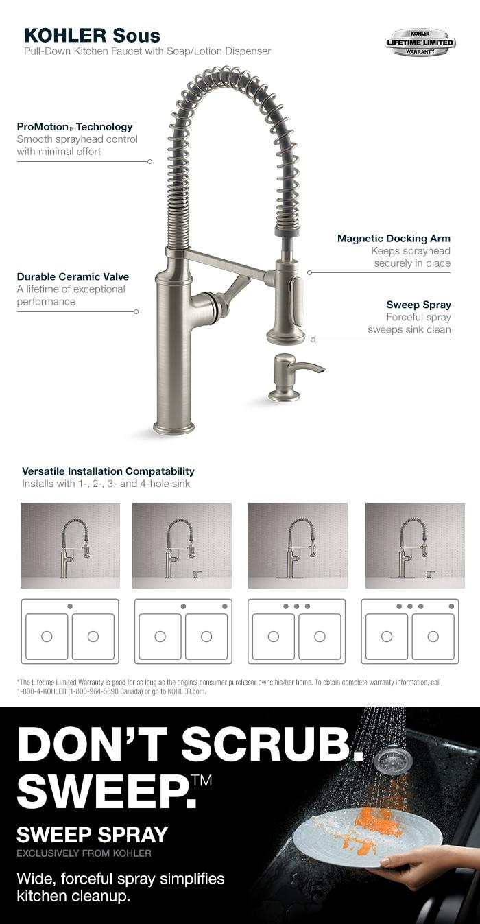 kohler kitchen faucets Kohler R SD Kitchen Faucet Features