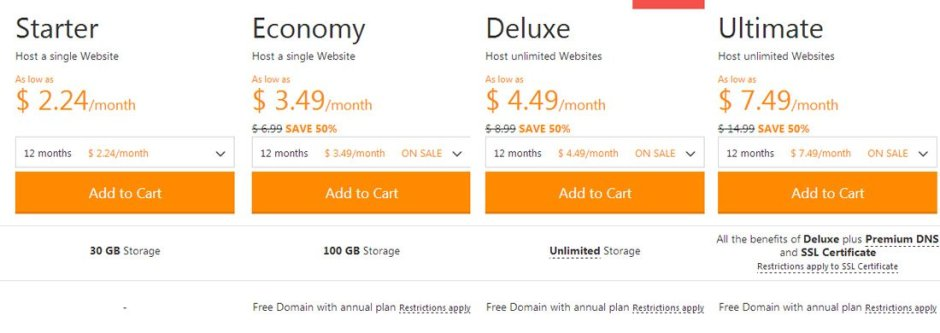 Godaddy  prices, plans and features