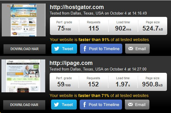 HostGator or ipage Best Web Hosting in India