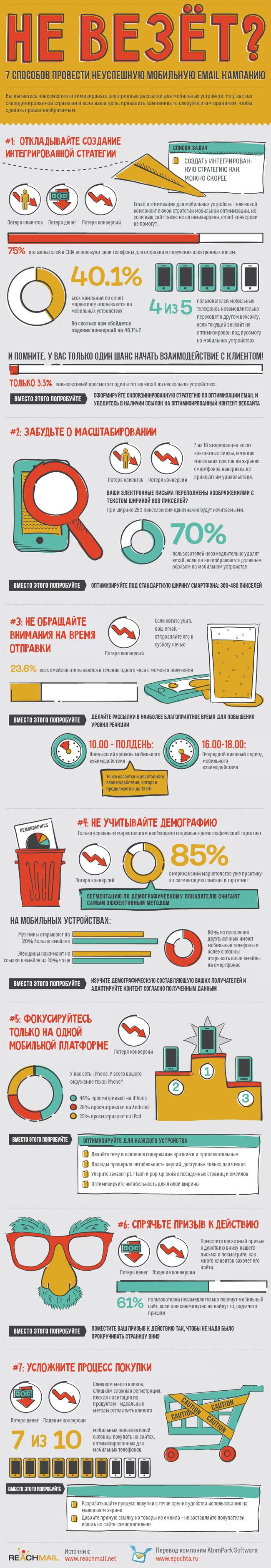 infographics-tr-7ways
