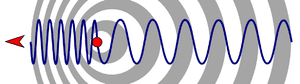 300px-Doppler_effect_diagrammatic