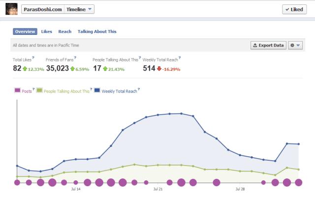 facebook page insights dashboard social media analytics