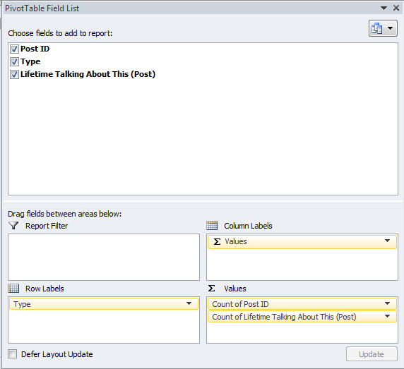 social media analytics facebook page configure pivot table