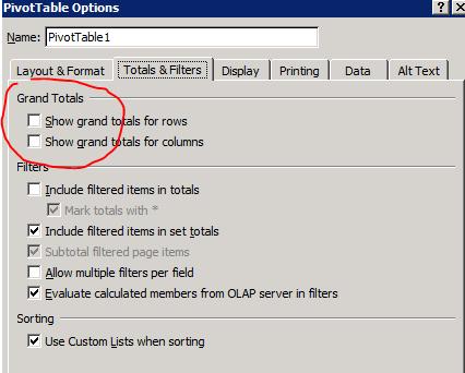 Grant Totals Pivot Table Options
