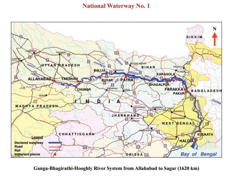 Inland Waterways of India