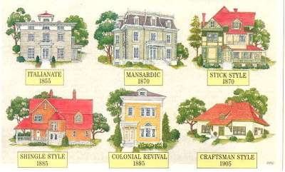 Architecture & Building Type Identification Guide