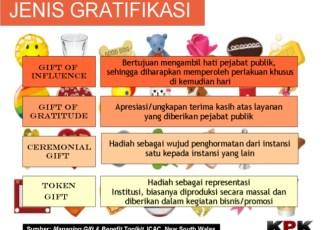 gratifikasi-jenis