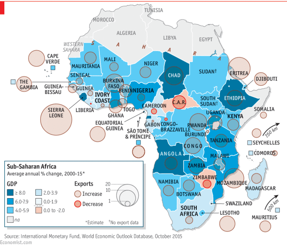 Average annual % change in GDP and Exports in Sub-Saharan Africa
