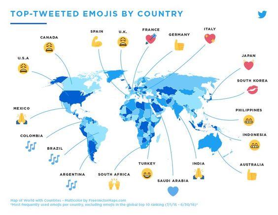 Top-tweeted emojos by country