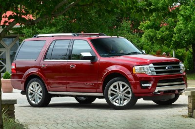 SUV Cars (Sport Utility Vehicle), Meaning and Types ...