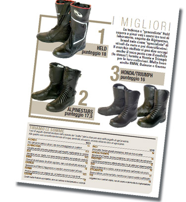 Held Conan boots: Winners of best touring motorcycle boots