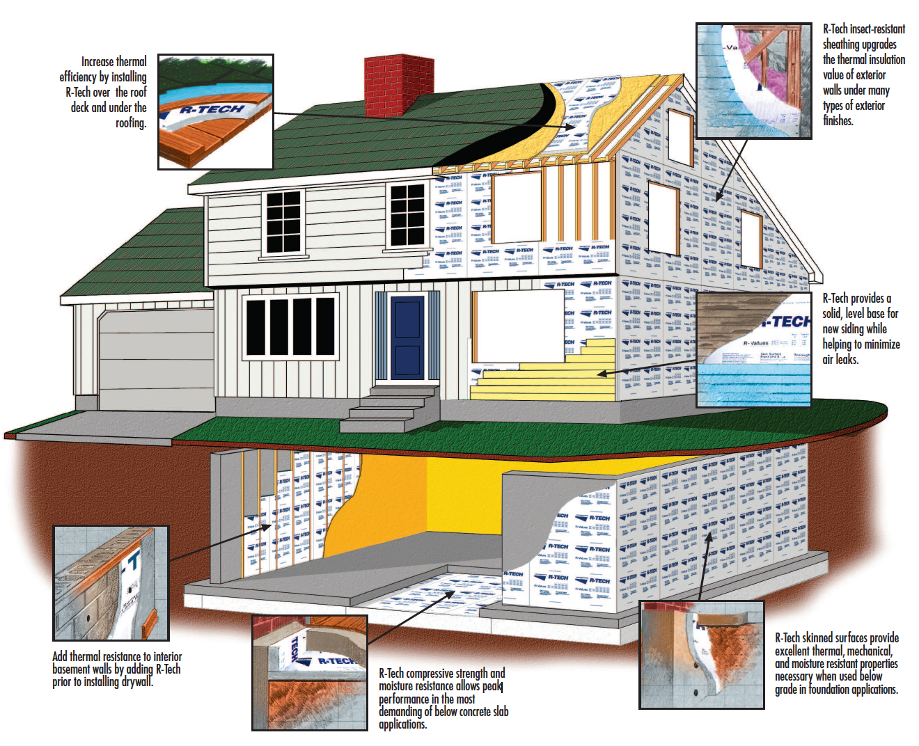Insulfoam Energy Efficiency Of Your Home It Starts With