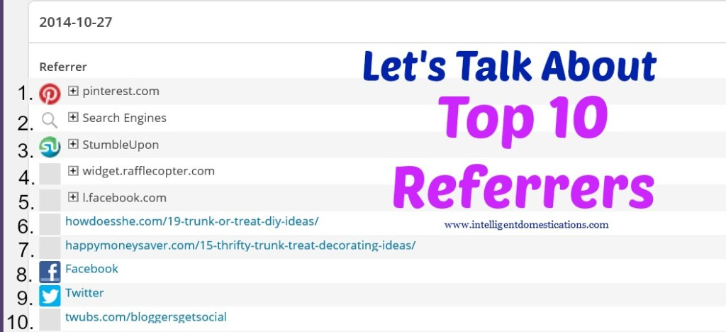 Let's Talk About Top 10 Referrers to your blog. Learn more at www.intelligentdomestications.com