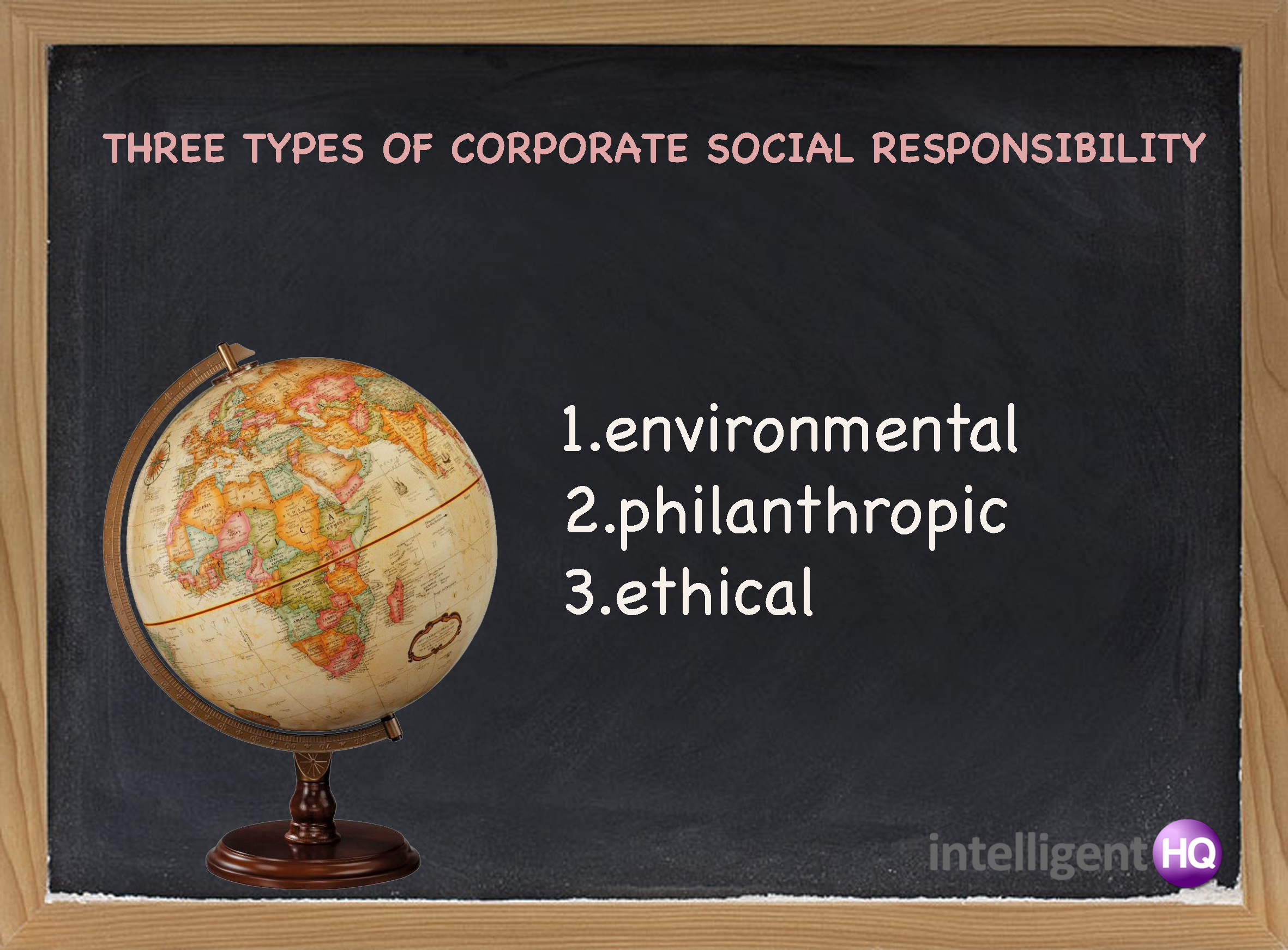 types of csr guide to corporate social responsibility part  three types of corporate social responsibility intelligenthq