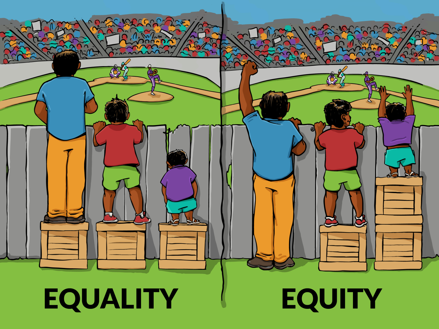 Image result for equity equality boxes